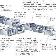 Детальный рисунок системы вентиляции