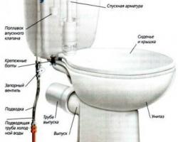 Как сделать подвод воды к унитазу