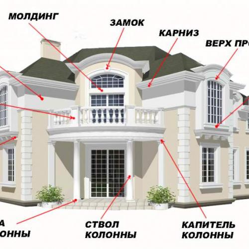 Фибробетон декоративные элементы фасада вентиляционные блоки из керамзитобетона купить в краснодаре